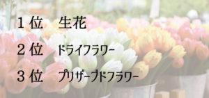 季節感のあるお花ランキング