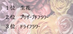 インスタ映えする華やかなお花ランキング