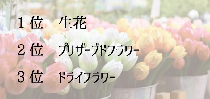 運気が上がるお花ランキング